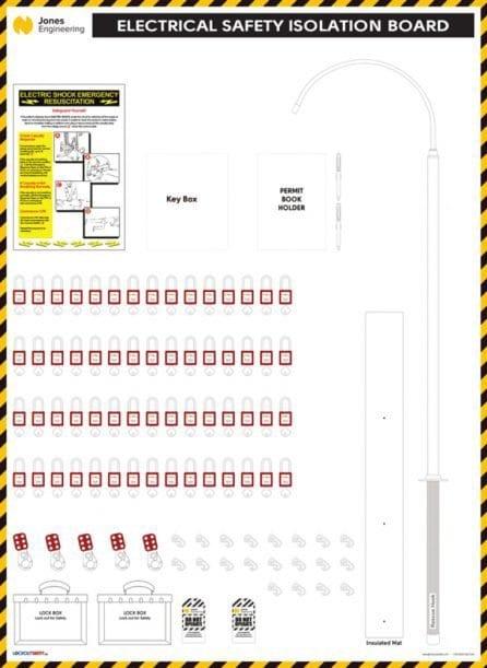 Customised Rescue Kits 5