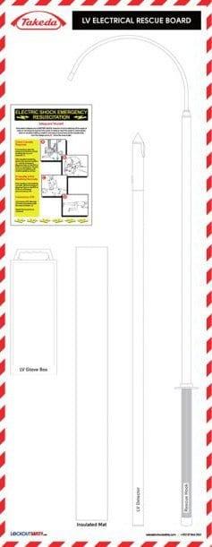 Customised Rescue Kits 9