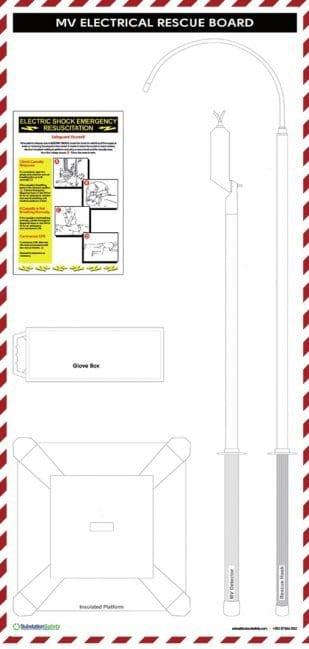 Customised Rescue Kits 11