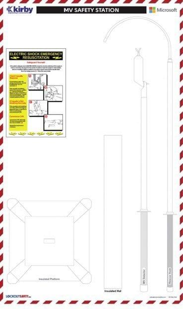 Customised Rescue Kits 17