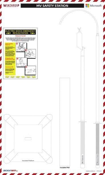 Customised Rescue Kits 25