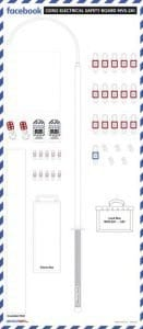 Customised Rescue Kits 30