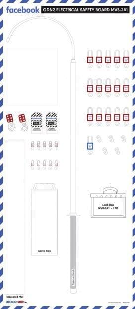 Customised Rescue Kits 3