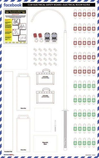 Customised Rescue Kits 28