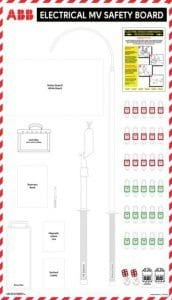 Customised Rescue Kits 56