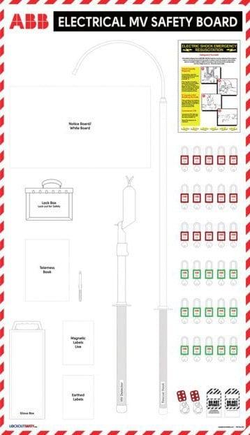 Customised Rescue Kits 29